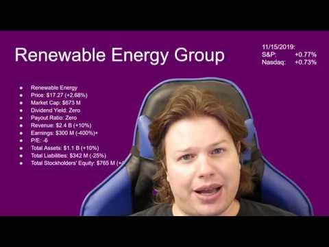 Renewable Energy Group Stock Analysis