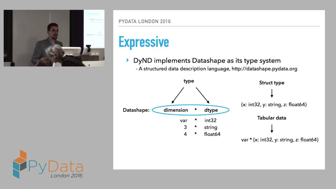 Image from DyND: Enabling complex analytics across the language barrier