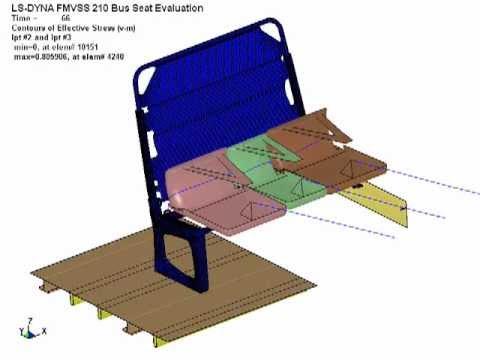 LS-DYNA Simulation of FMVSS Bus Seat Crash Test.m4v