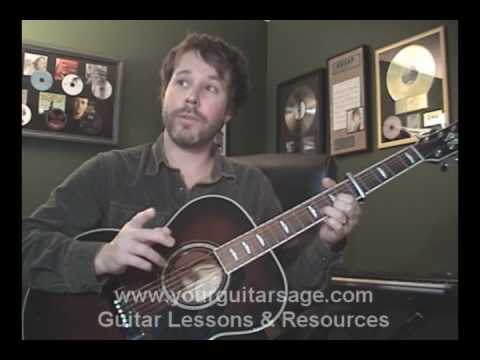 Guitar Lessons - White Horse by Taylor Swift - cover chords lesson Beginners Acoustic songs