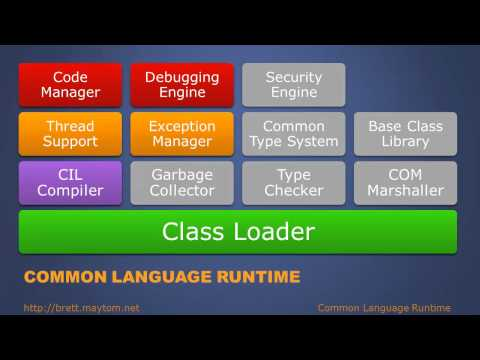 CS\M03\T04 - About the common language runtime