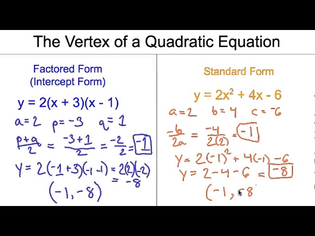standard form key features Identify Key Features From a Quadratic Equations - YouTube