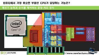 컴퓨터 프로그래밍 4강. CPU란?