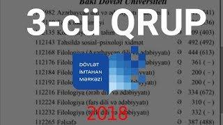 Iii Qrup Uzre Kecid Ballari 2017 2018 3 Cu Qrup Pdf Youtube