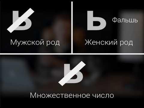 Как проверить ь знак