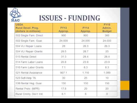 Federal Rural Housing Programs Update