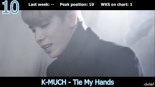 Video Korean Music Chart - Top 10 Singles (January 6, 2016) download MP3, 3GP, MP4, WEBM, AVI, FLV September 2017