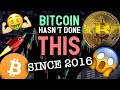 Auroramine: New Bitcoin mining Site100Ghs Mining Speed Bonus Without Investment Refferal No Need