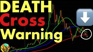 DEATH Cross Latest Update for Bitcoin