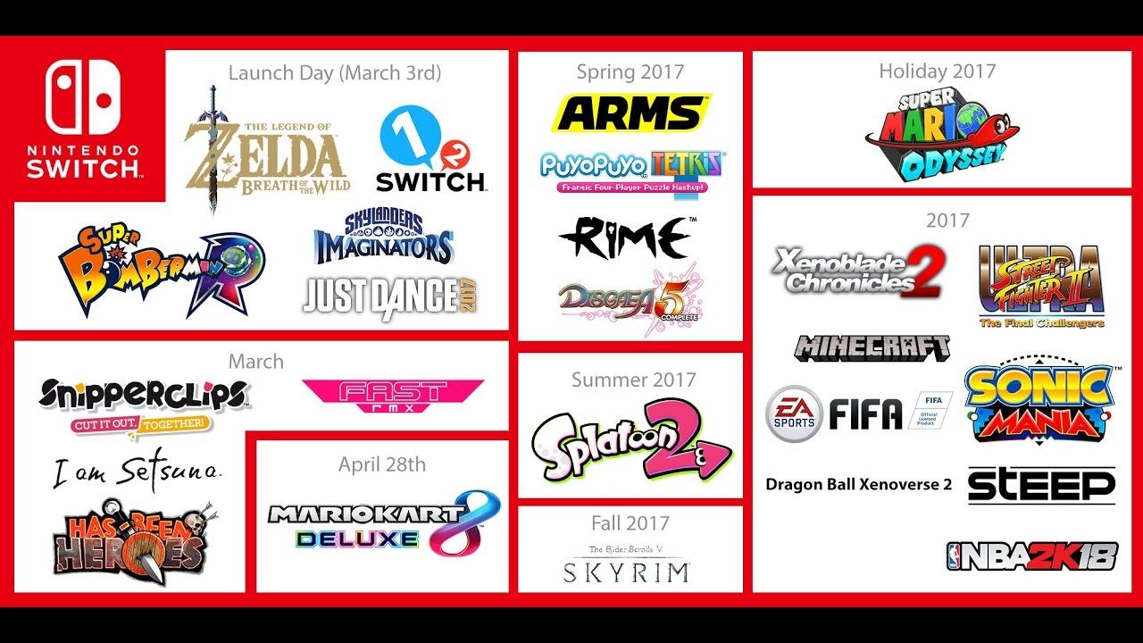 Nintendo Switch Discussion(Ft. TopTierTaylo) - Year 1 Game line up + ...
