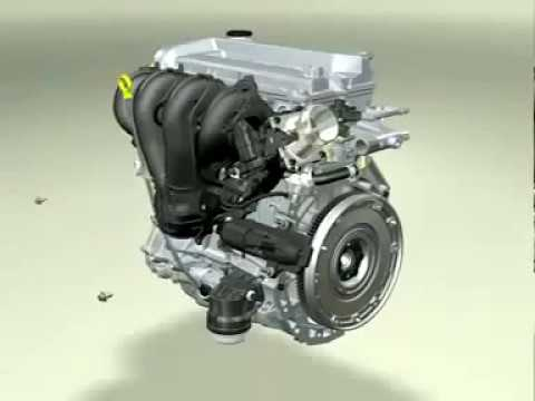 Actual working of automobile engine full animation