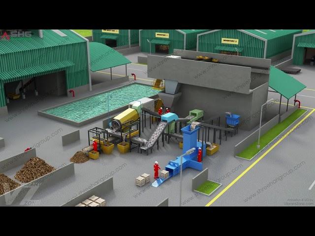 SHG Video Plant Industrial 3D Animation Explainer Video