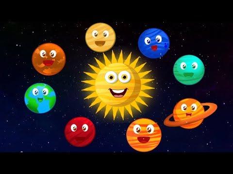 Lagu Planet Tata Surya Untuk Anak-anak Belajar Planet Galaksi Planet Song Kids Educational Rhymes