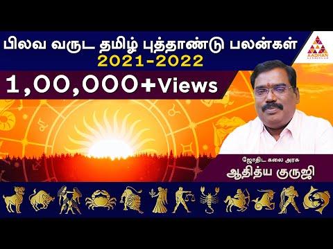 2021 தமிழ் புத்தாண்டு பலன்கள்   Aditya Guruji   Tamil New Year Predictions 2021   Aadhan Aanmeegam
