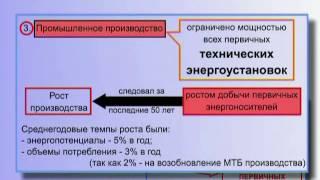 Зависимость роста Промышленного производства от Мощности первичных энергоустановок (§ 19.153)