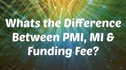 WHAT'S THE DIFFERENCE BETWEEN PMI, MI & FUNDING FEE?