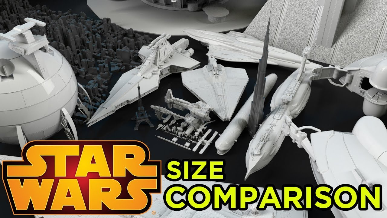 Comparing the Sizes of Objects and Characters from the Star Wars Universe