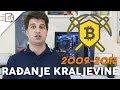 Rudarenje je u modi! Stvaranje Bitcoin-a