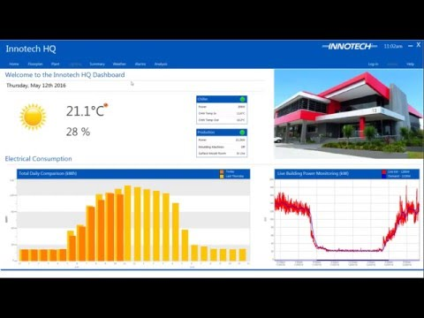 Magellan Building Energy Management System (BEMS) Graphics Software Showcase