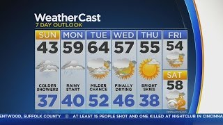 NYC Morning Weather: Clouds And Drizzle