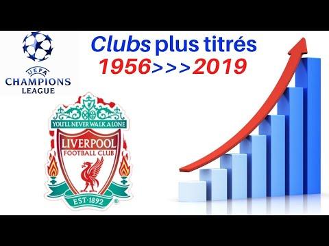 Liverpool Fc Financial Statements Pdf