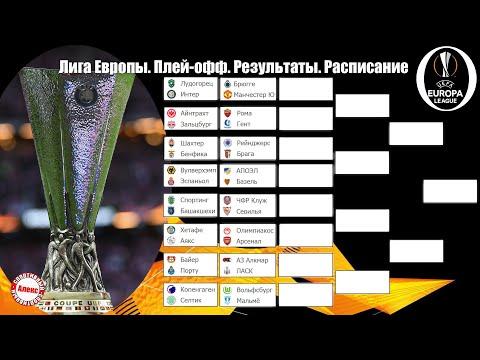 Лига Европы. Кто вышел в 1/8 финал? Крах Аякса и Арсенала. Результаты вторых матчей 1/16 плей-офф.
