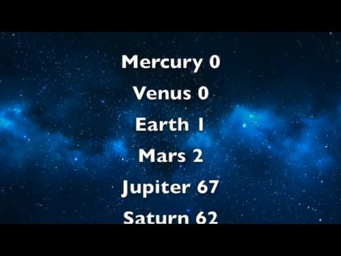 How Many Moons Does Each Planet Have? | Answer - YouTube