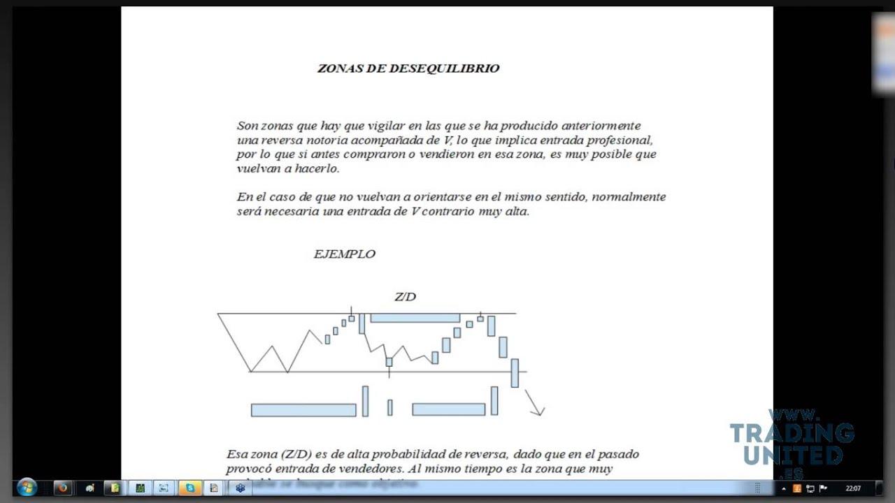 Forex VSA: key to understanding the market | Liteforex