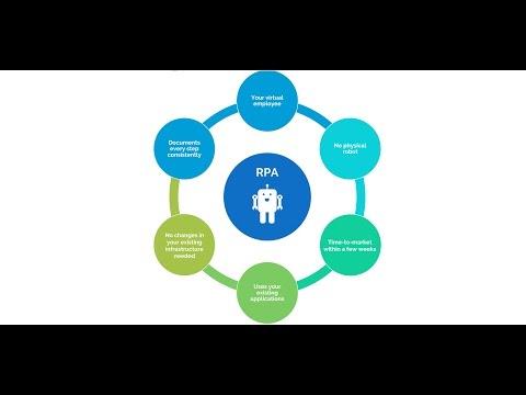 Robotics Process Automation Solution for Financial Services