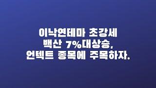 [마감시황]이낙연관련주…