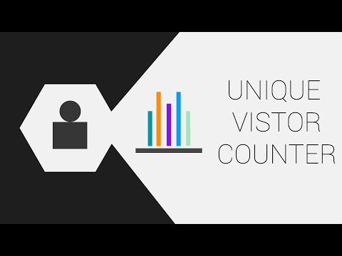 Unique Visitor Counter | PHP & MySQL - TheMindSpeaks