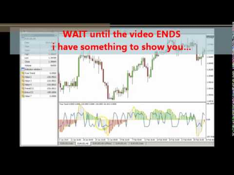 Counter trend forex trading
