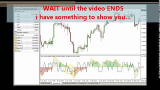 Forex Strategy: Ultimate Trend - Counter Trend - Scalping System