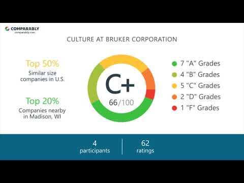 Working at Bruker Corporation - May 2018