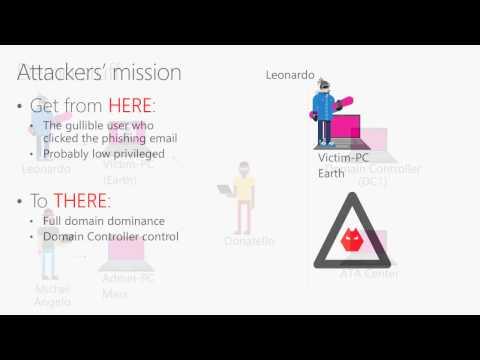 Microsoft Advanced Threat Analytics ATA Demonstration