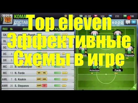 Top eleven Эффективные схемы в игре