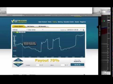 EzTrader Forex - Trade Binary Options With The Best Broker