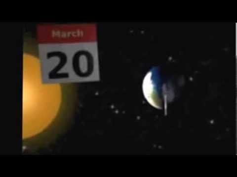 EARTH'S AXIS...