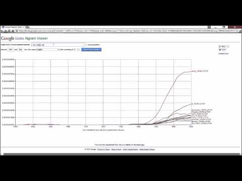 How to use Google Ngram Viewer to select scientific words and phrases