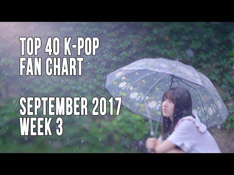 Top 40 K-Pop Songs Chart - September 2017 Week 3 Fan Chart