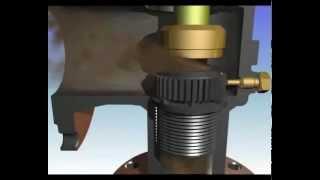 Предохранительные клапаны пружинного типа - принцип действия