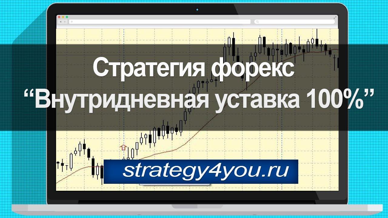 внутридневная стратегия форекс 4 индикатора