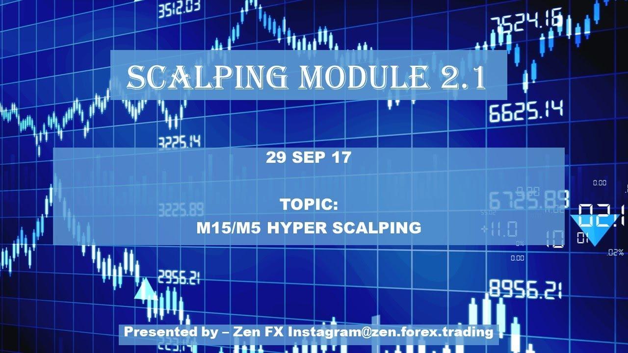 hyper trading