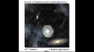 10 Milyon Işık Yılı Uzaktan Dünya'mız