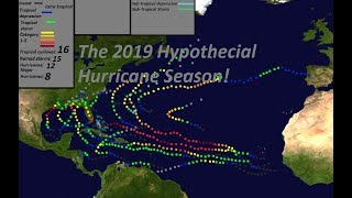 Hypothetical 2019 Atlantic Hurricane Season