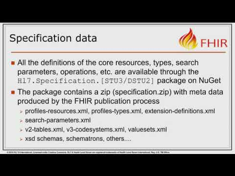 Validation in  NET and Java