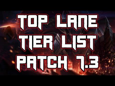 Best Top Laners Patch 7.3 | Top Lane Tier List Patch 7.3
