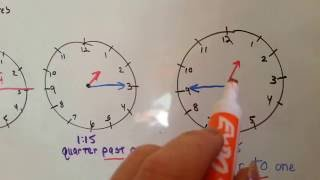 Gr 3 Math #10.3c, Clocks Half Past and Quarter Past
