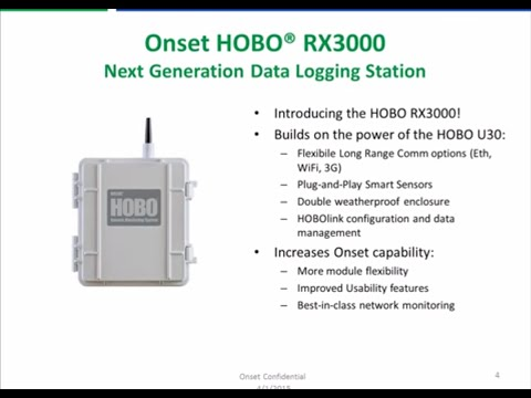Next Generation HOBO RX3000 Weather Station