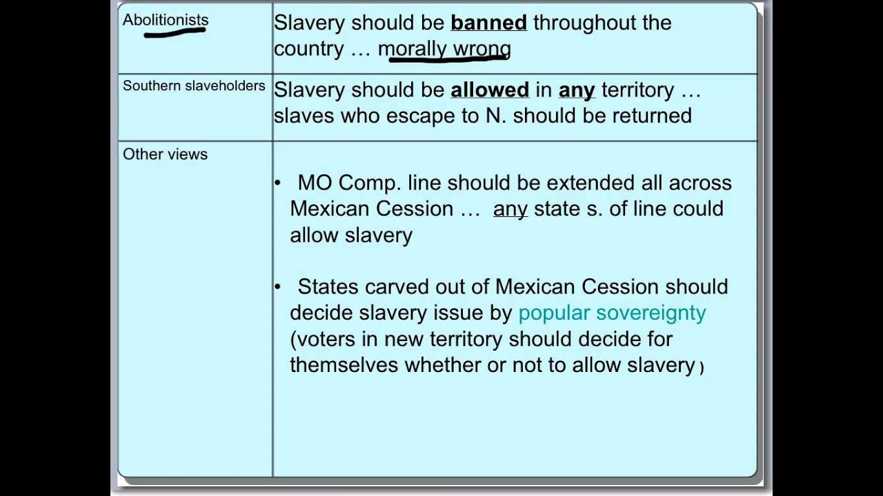 why is slavery morally wrong